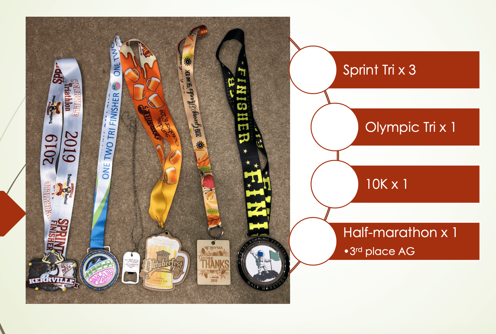 2019 Race Achievements