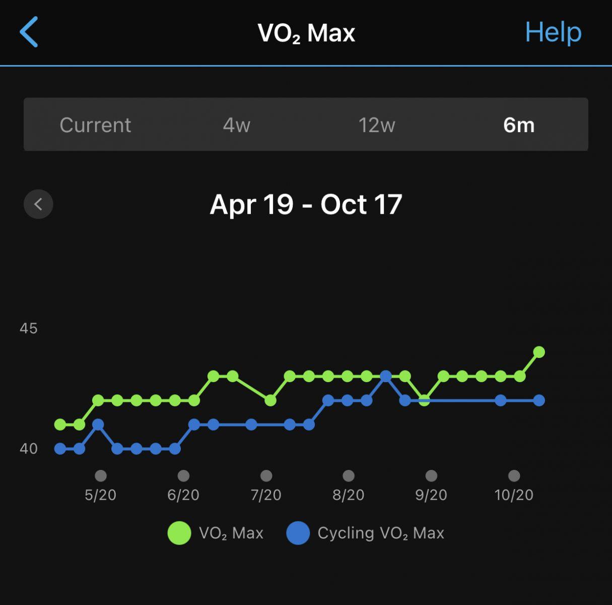 VO2-Max-6-mos